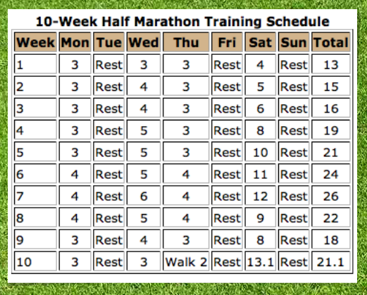 10 Week Half-Marathon Schedule