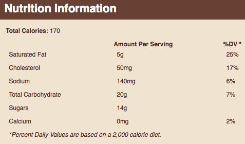 Peppermint Brownie Nutrition info