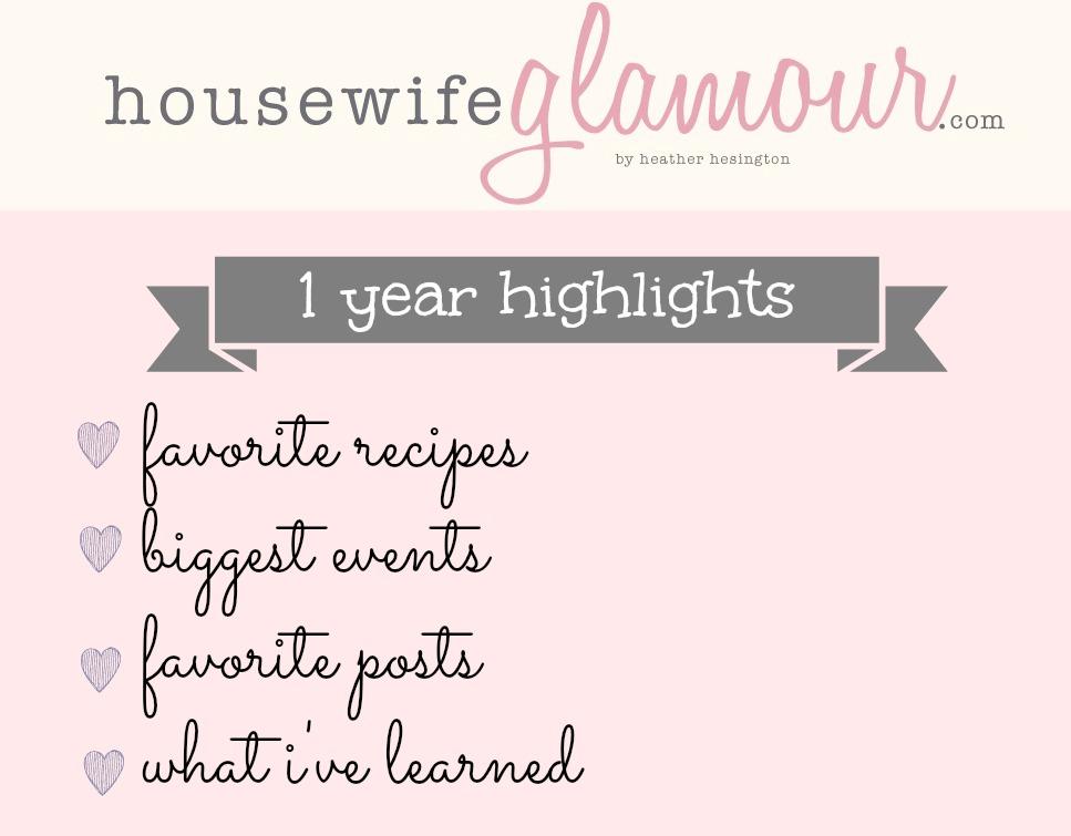1 year blogiversary highlights