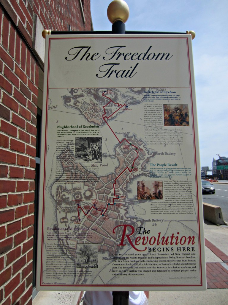 The Freedom Trail Map Boston