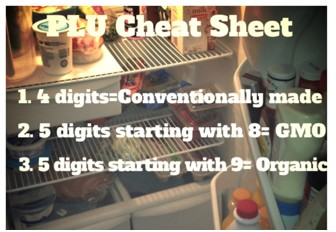 PLU Cheat Sheet