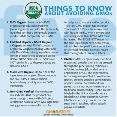 Things to know about GMOs