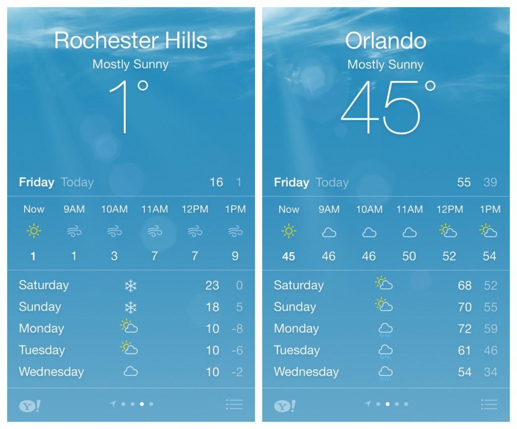 michigan vs florida weather winter