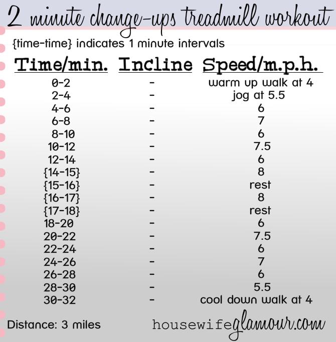 2 Minute Change-ups Treadmill Workout