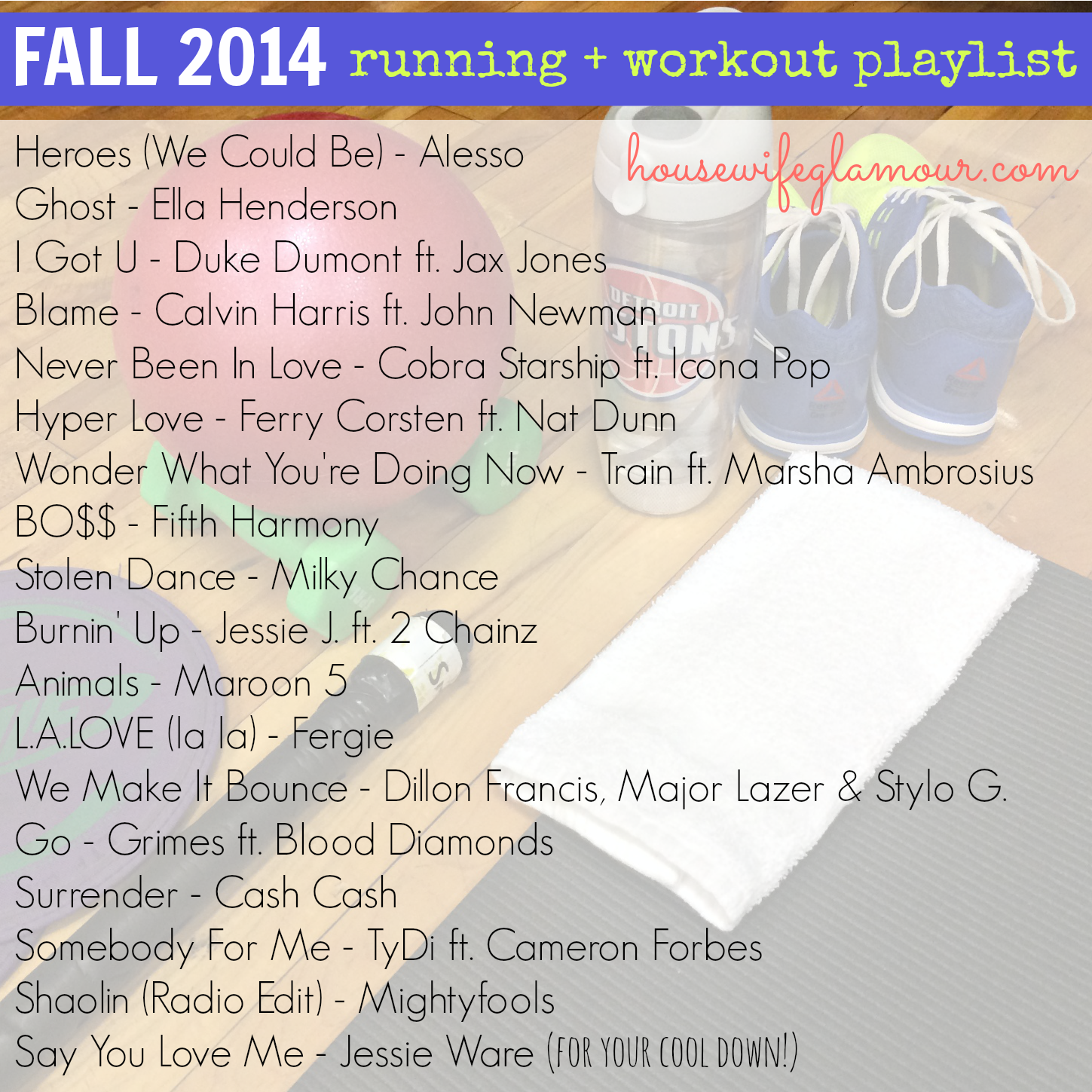 Fall 2014 Running & Workout Playlist