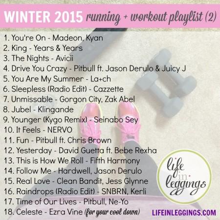 winter 2015 running workout playlist 2