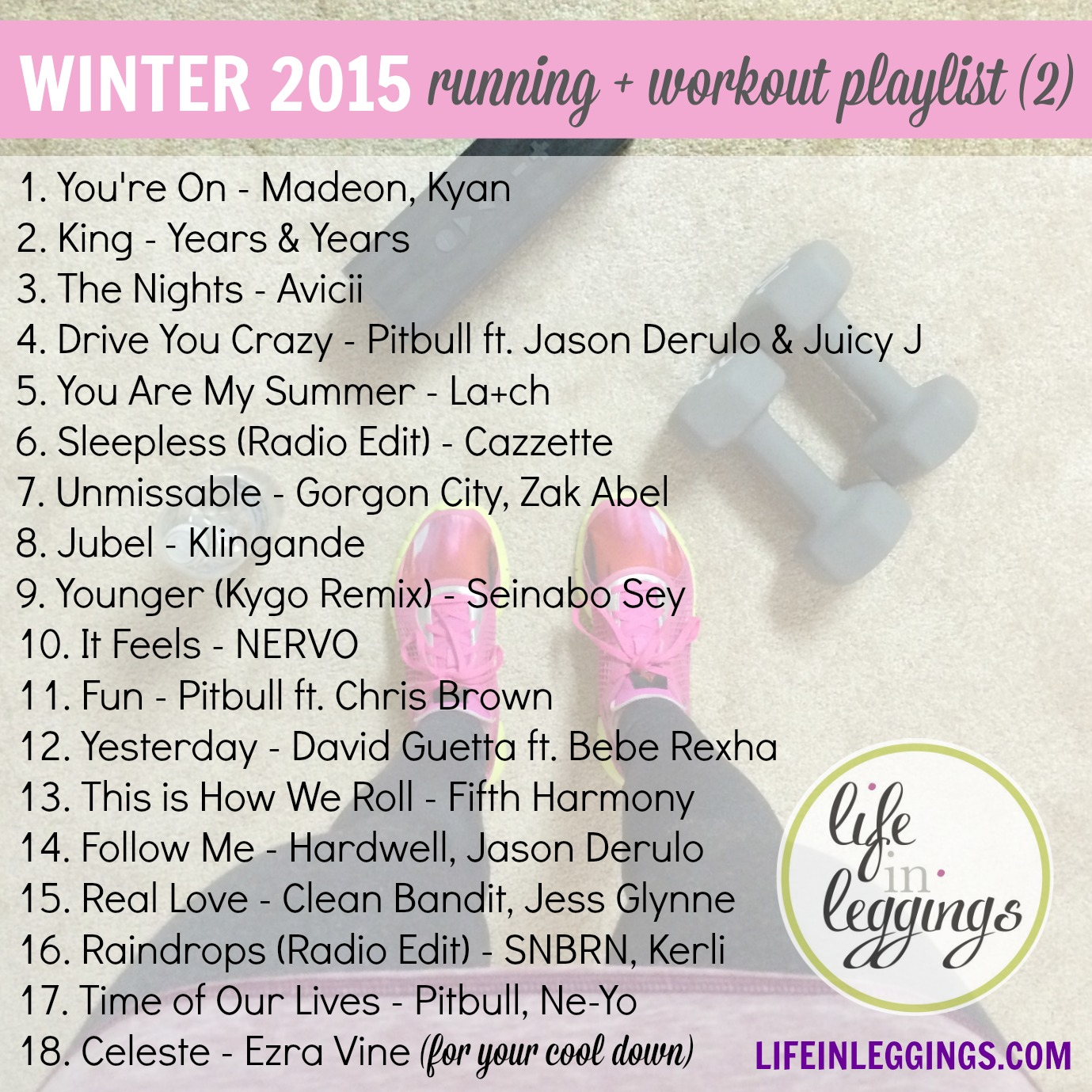 winter 2015 running workout playlist 2