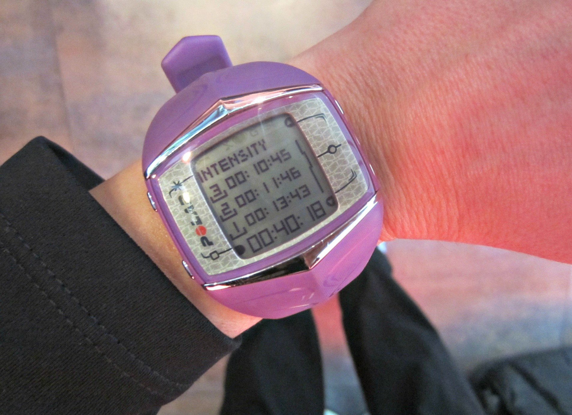 post workout intensity tracking