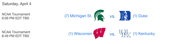 NCAA Final Four schedule