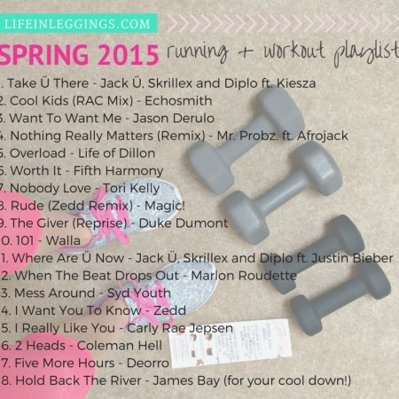 Spring 2015 Running and Workout Playlist