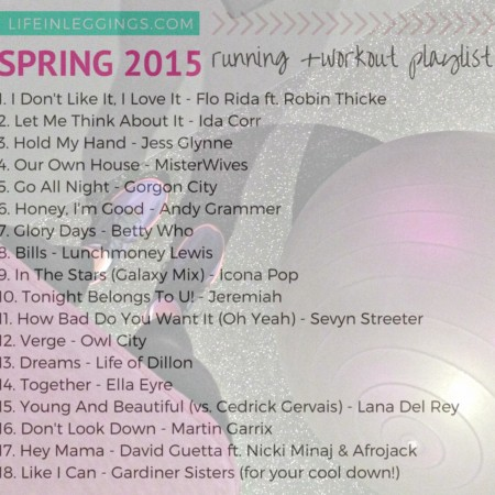 spring workout and running playlist - upbeat workout music