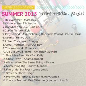 Summer 2015 Workout Playlist
