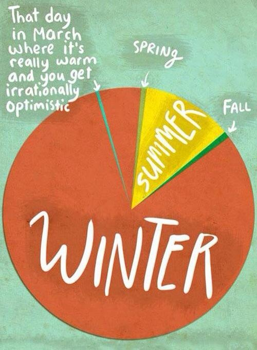 winter and summer funny