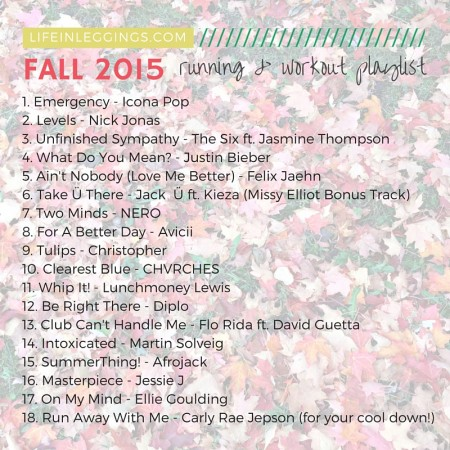Fall 2015 Running and Workout Playlist