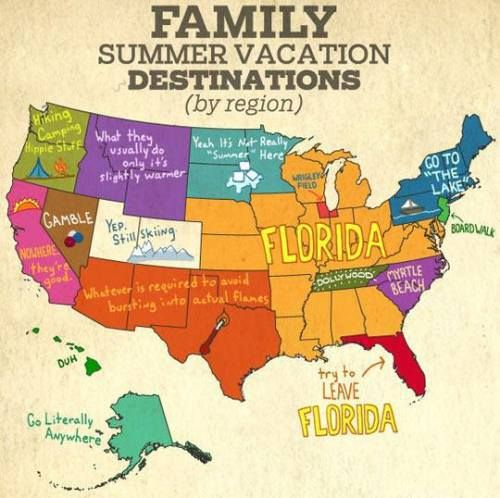 family summer vacation destinations funny