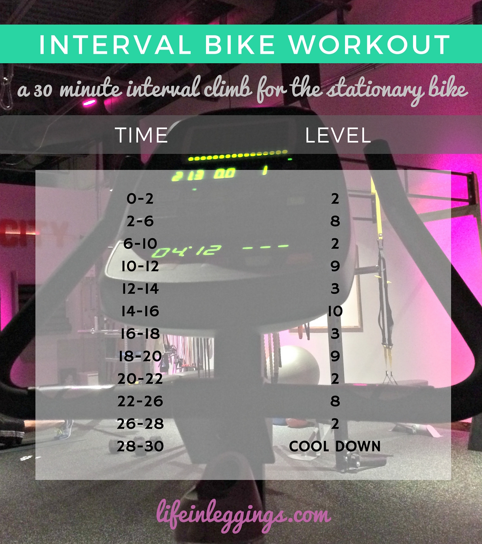 30 Minute Interval Bike Workout