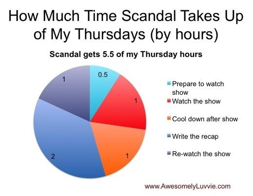 scandal funny
