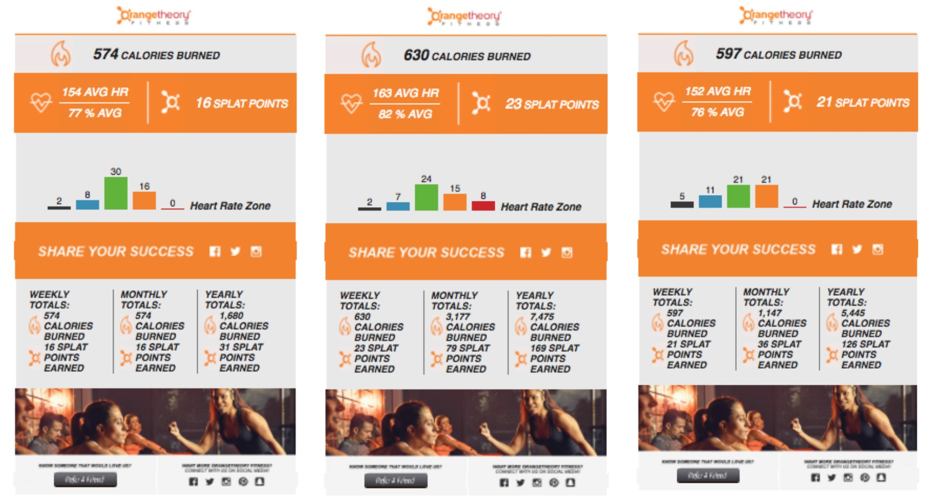orangetheory-fitness-performance-summary