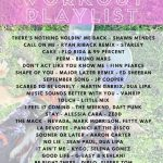 Spring Motivation Workout Playlist