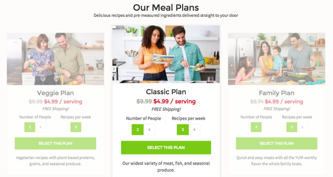 Hello Fresh Meal Plans