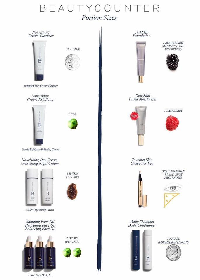 Beautycounter Portion Sizes
