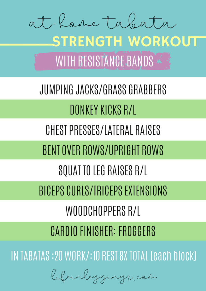 Tabata Strength With Resistance Bands Workout